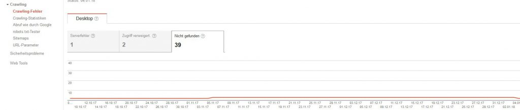 magento-seo-crawling-fehler-search-console